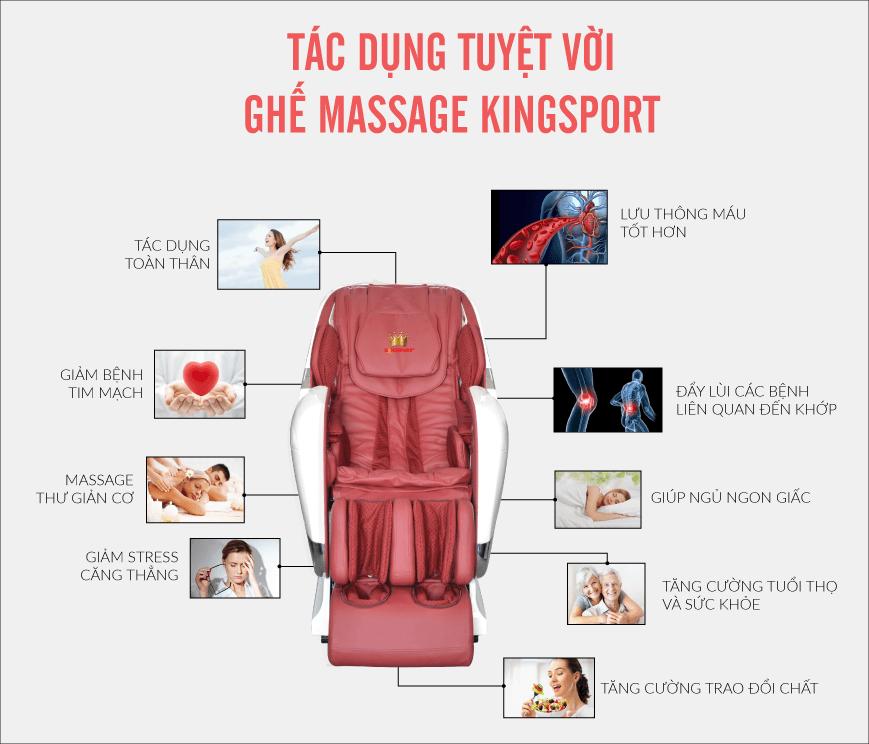 Ghế Massage Toàn Thân Kingsport G8